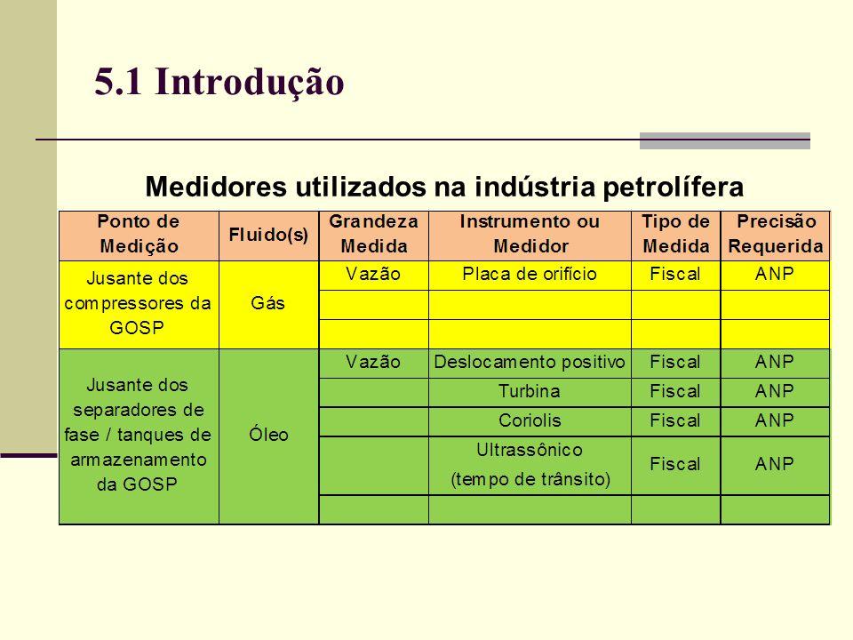 Medidores utilizados na indústria petrolífera