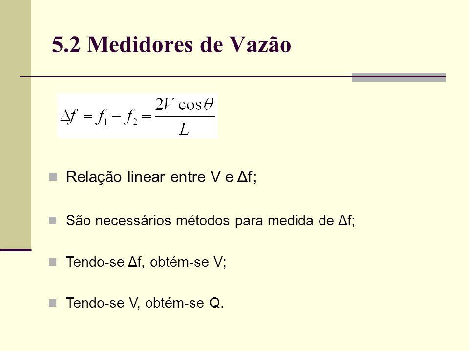 5.2 Medidores de Vazão Relação linear entre V e Δf;