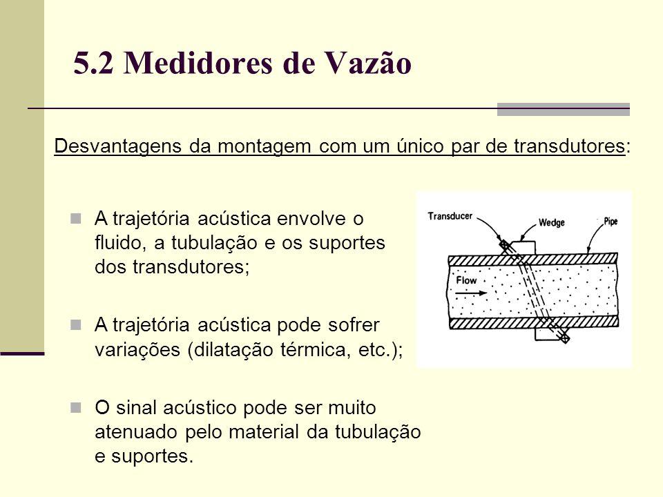5.2 Medidores de Vazão Desvantagens da montagem com um único par de transdutores: