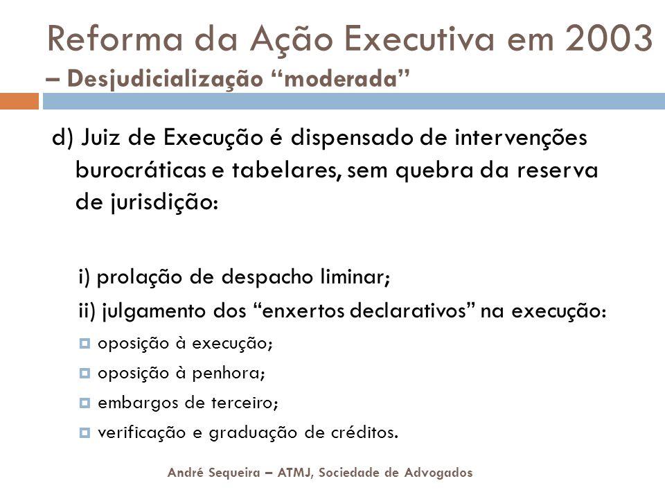 Reforma da Ação Executiva em 2003 – Desjudicialização moderada