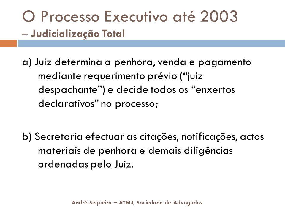 O Processo Executivo até 2003 – Judicialização Total