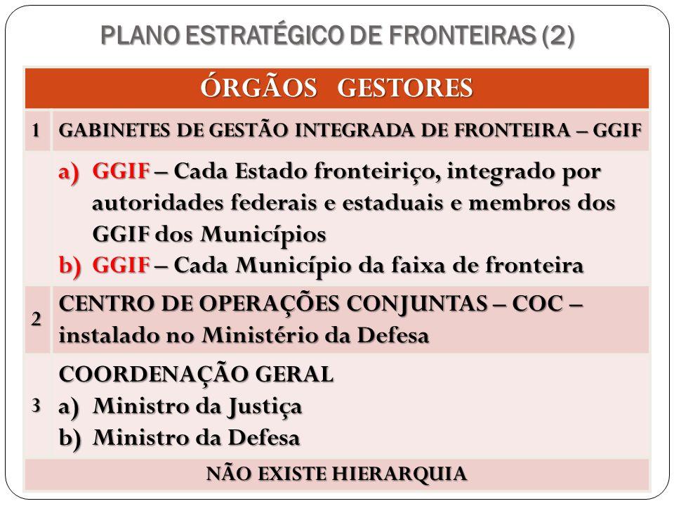 PLANO ESTRATÉGICO DE FRONTEIRAS (2)