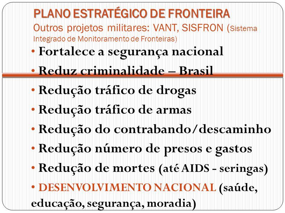 Fortalece a segurança nacional Reduz criminalidade – Brasil