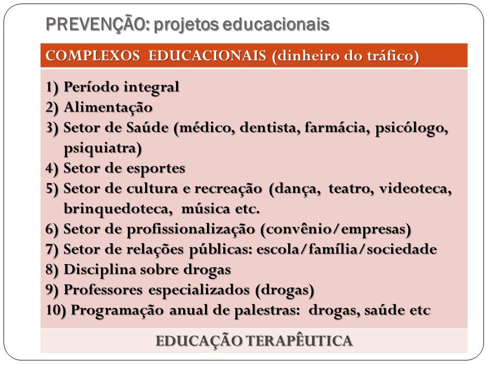PREVENÇÃO: projetos educacionais