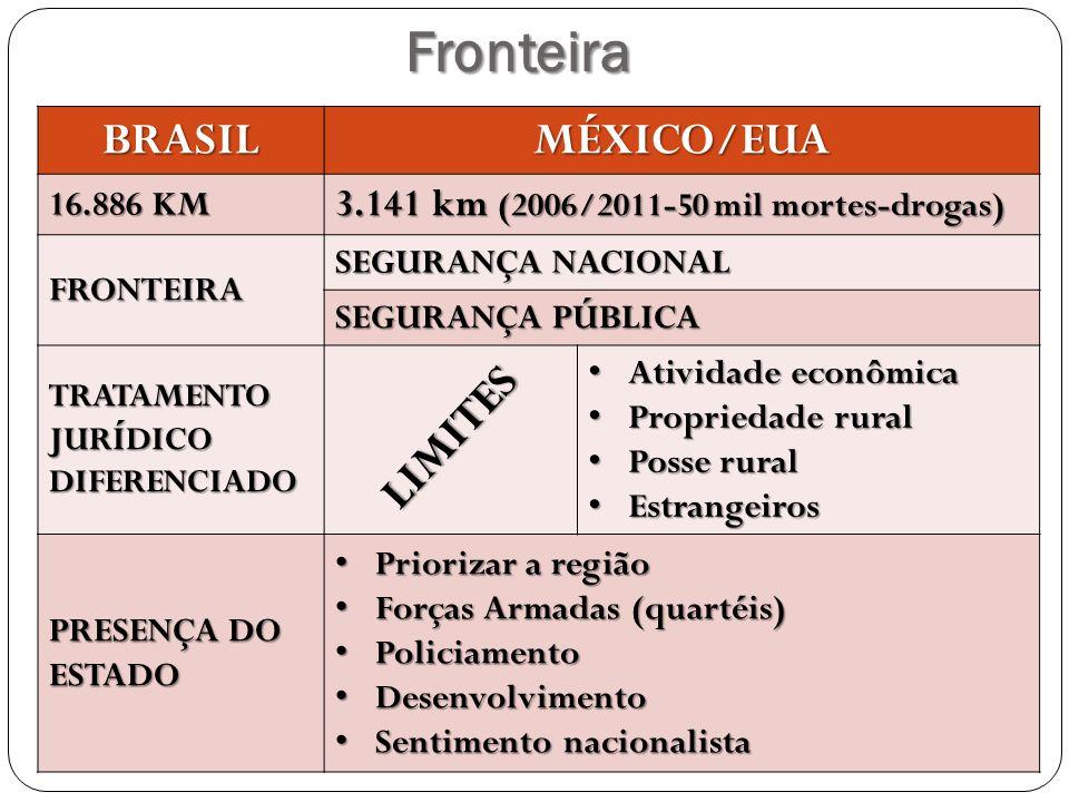 Fronteira BRASIL MÉXICO/EUA LIMITES