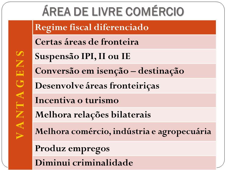ÁREA DE LIVRE COMÉRCIO V A N T A G E N S Regime fiscal diferenciado