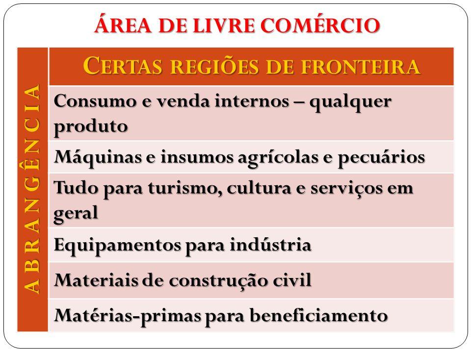 Certas regiões de fronteira