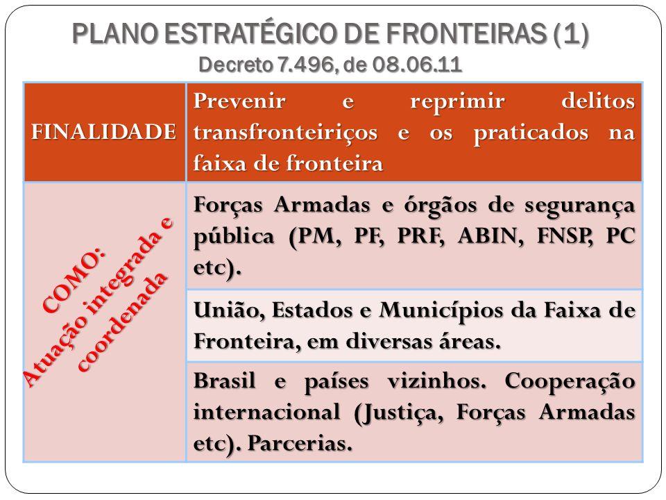 PLANO ESTRATÉGICO DE FRONTEIRAS (1) Decreto 7.496, de 08.06.11