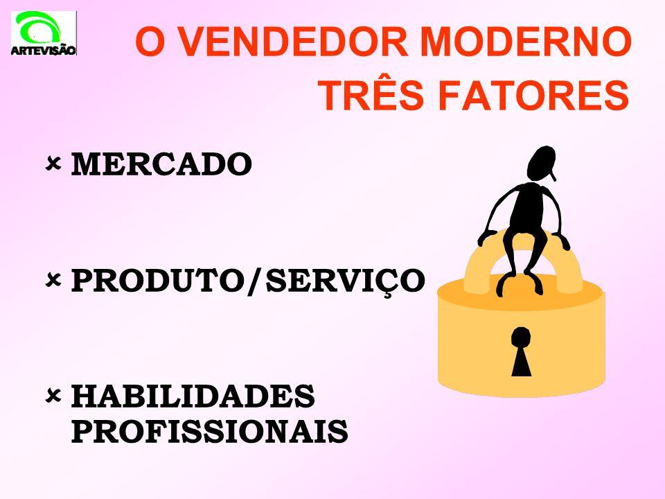 O VENDEDOR MODERNO TRÊS FATORES