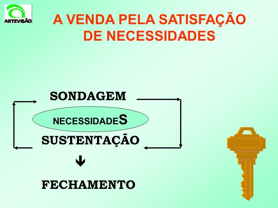 A VENDA PELA SATISFAÇÃO DE NECESSIDADES