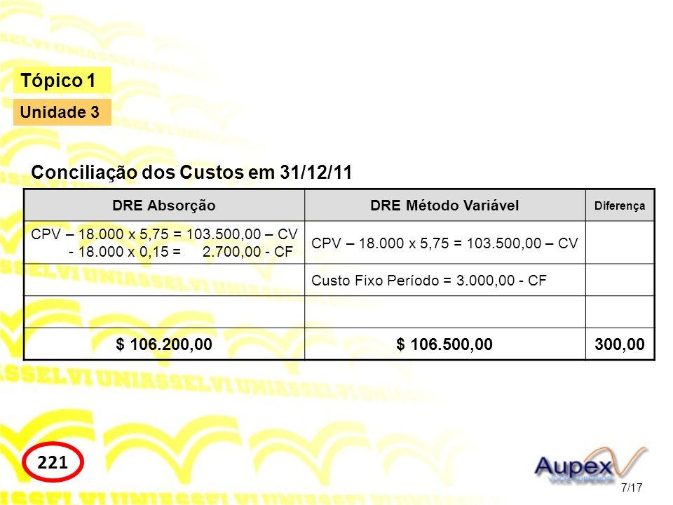 221 Tópico 1 Conciliação dos Custos em 31/12/11 Unidade 3 $ 106.200,00
