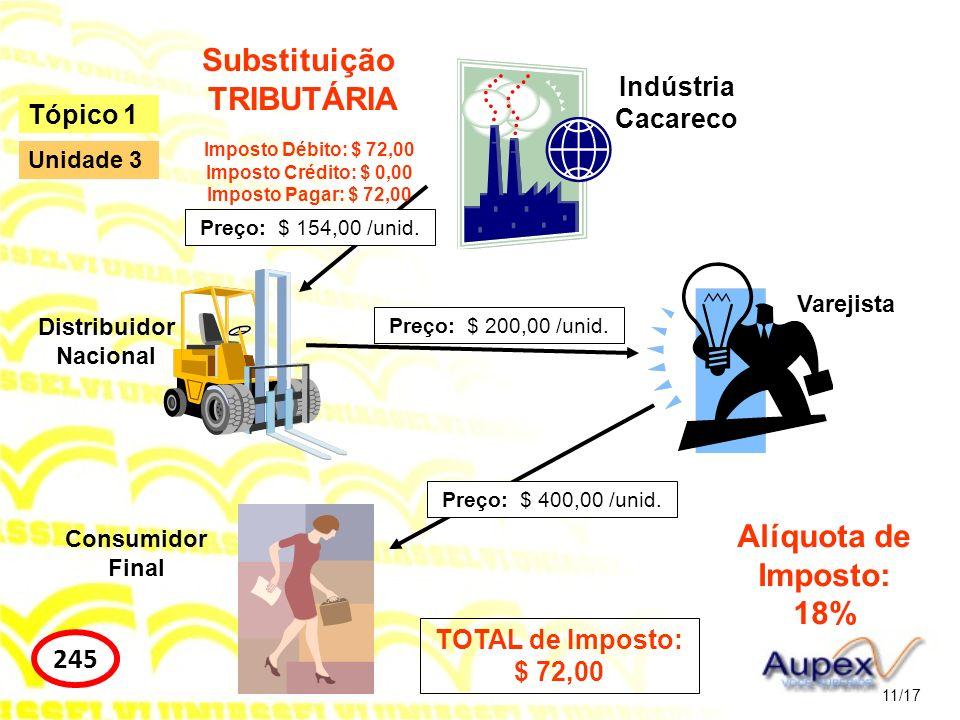 Substituição TRIBUTÁRIA Alíquota de Imposto: 18%