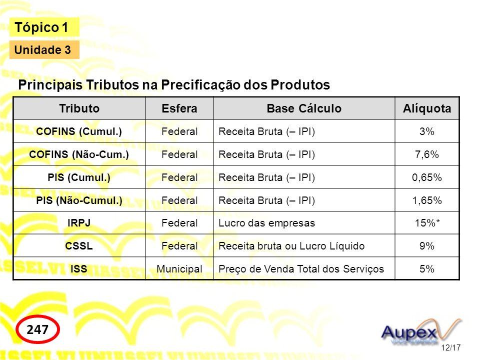 247 Tópico 1 Principais Tributos na Precificação dos Produtos