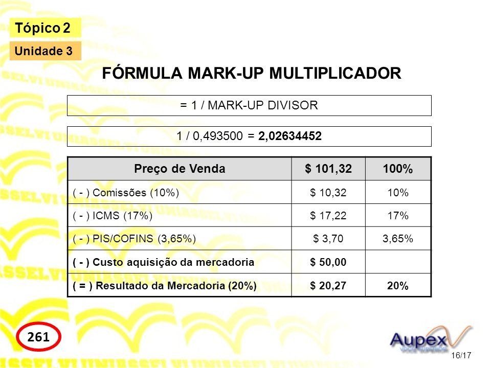 FÓRMULA MARK-UP MULTIPLICADOR