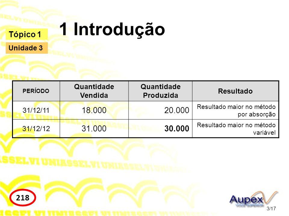 1 Introdução 218 Tópico 1 18.000 20.000 31.000 30.000 Unidade 3