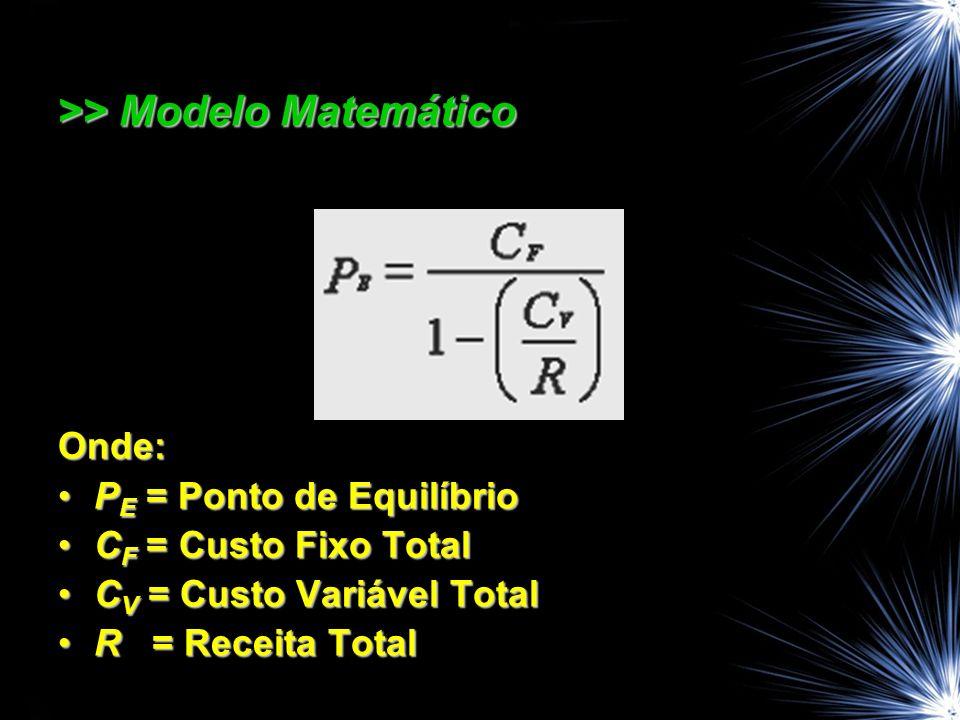 >> Modelo Matemático