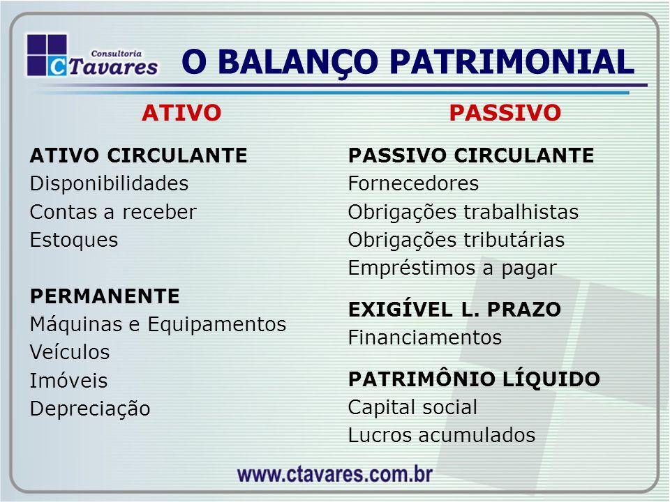 O BALANÇO PATRIMONIAL ATIVO PASSIVO ATIVO CIRCULANTE Disponibilidades