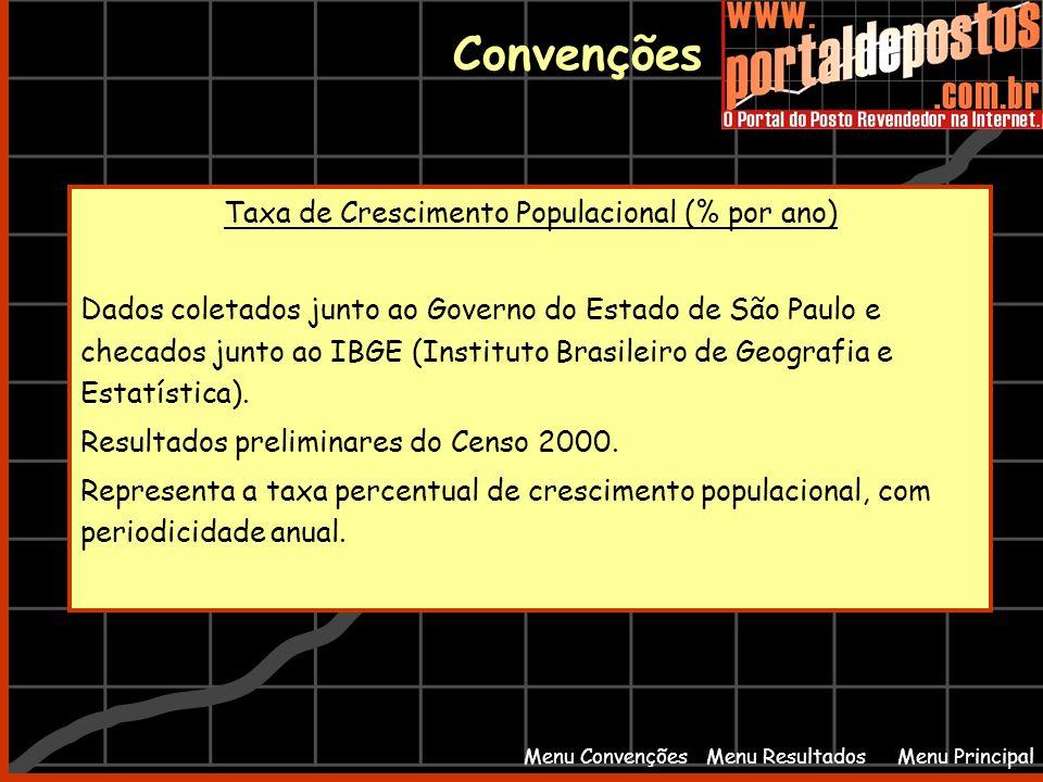 Taxa de Crescimento Populacional (% por ano)
