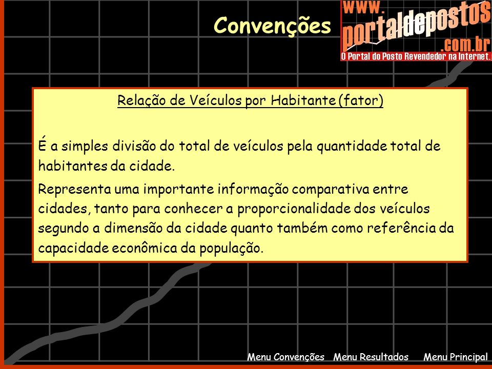 Relação de Veículos por Habitante (fator)