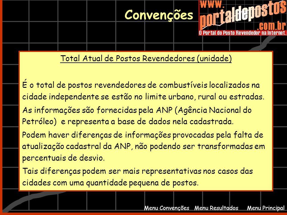 Total Atual de Postos Revendedores (unidade)