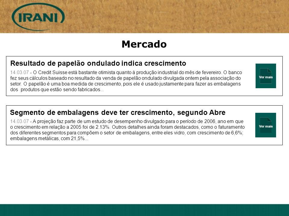 Mercado Resultado de papelão ondulado indica crescimento
