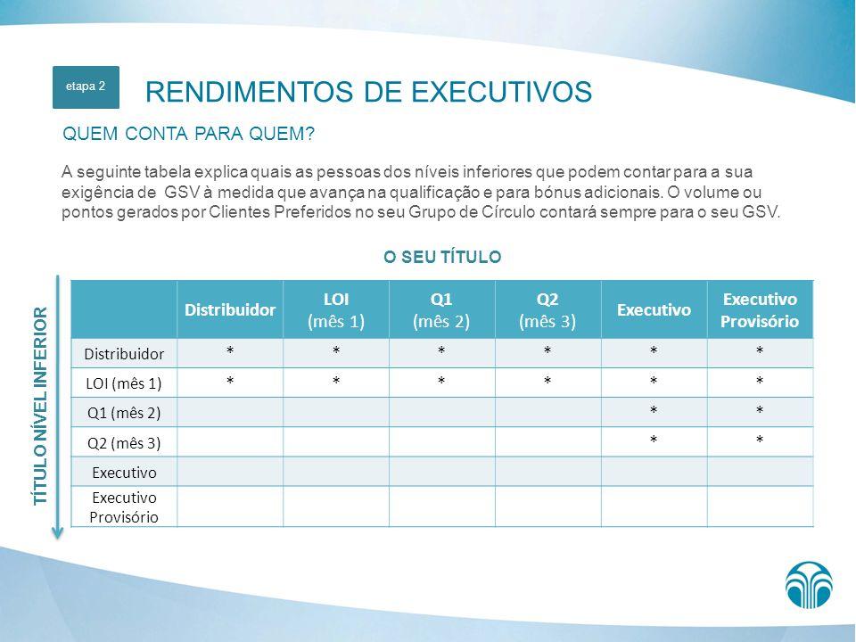 RENDIMENTOS DE EXECUTIVOS QUEM CONTA PARA QUEM