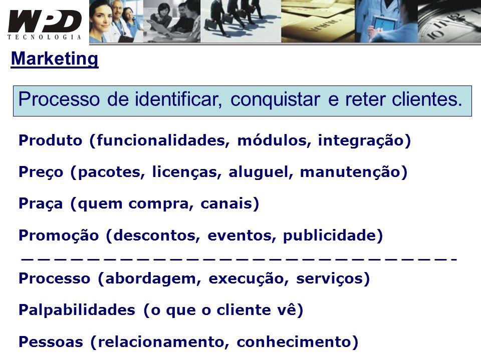 Processo de identificar, conquistar e reter clientes.