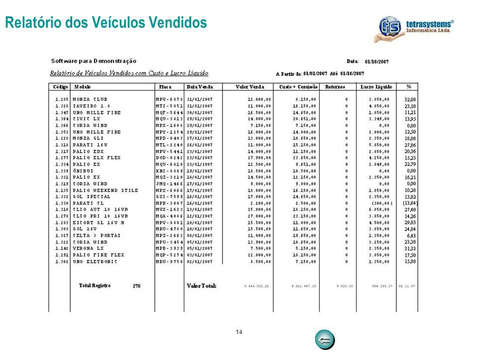 Relatório dos Veículos Vendidos