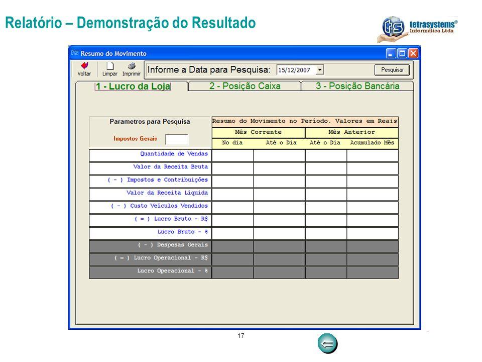 Relatório – Demonstração do Resultado