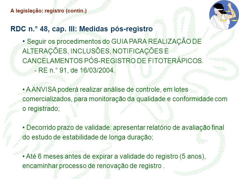 RDC n.° 48, cap. III: Medidas pós-registro