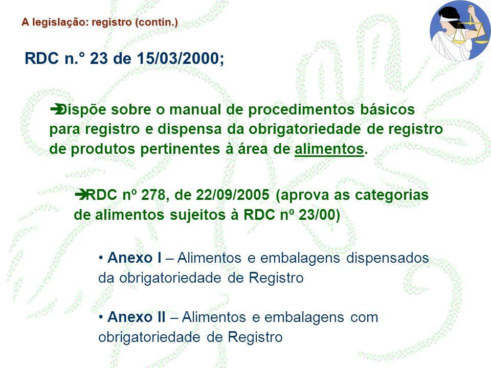 A legislação: registro (contin.)