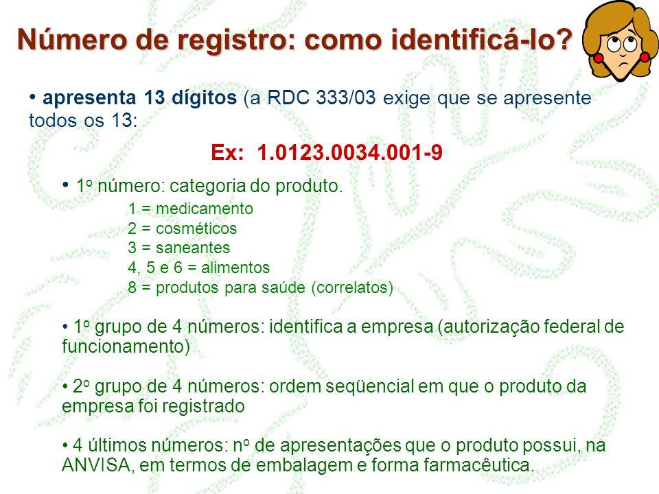 Número de registro: como identificá-lo