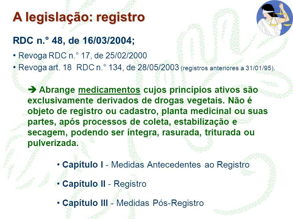 A legislação: registro