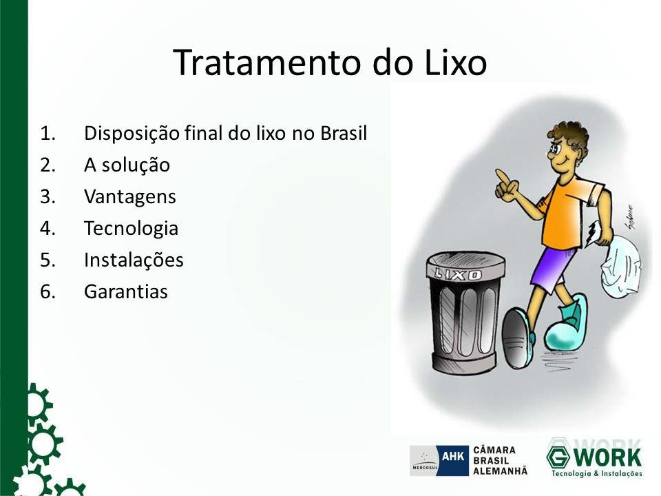 Tratamento do Lixo Disposição final do lixo no Brasil A solução