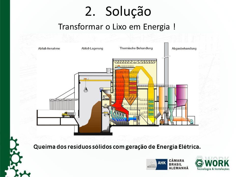 Queima dos resíduos sólidos com geração de Energia Elétrica.