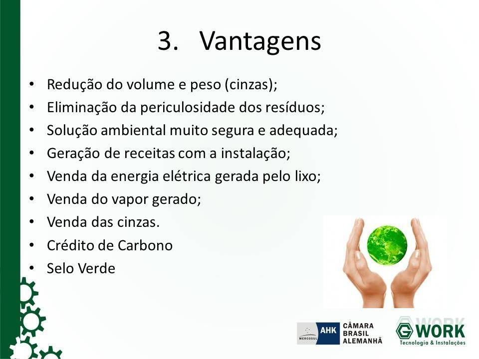 3. Vantagens Redução do volume e peso (cinzas);