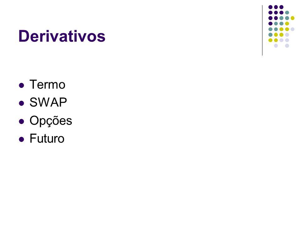 Derivativos Termo SWAP Opções Futuro