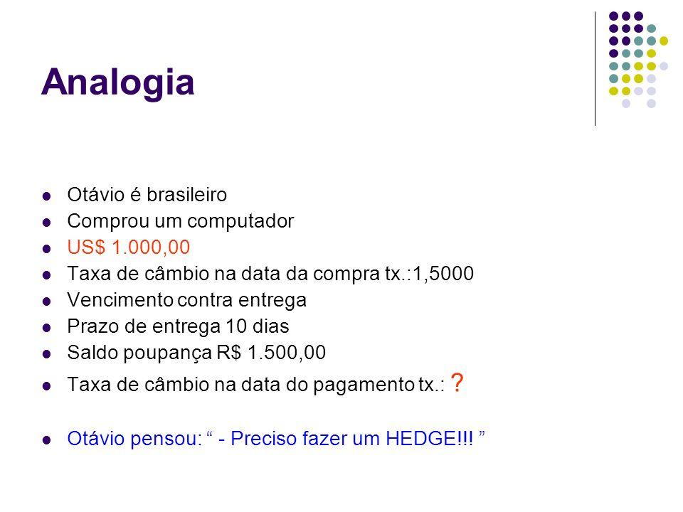 Analogia Otávio é brasileiro Comprou um computador US$ 1.000,00