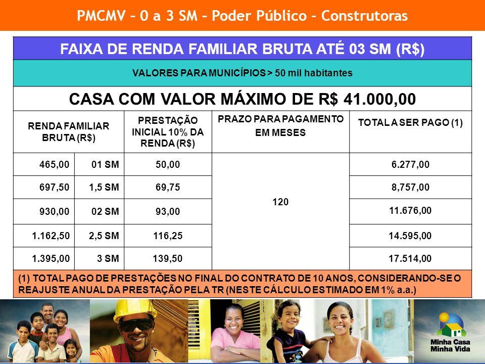 CASA COM VALOR MÁXIMO DE R$ 41.000,00
