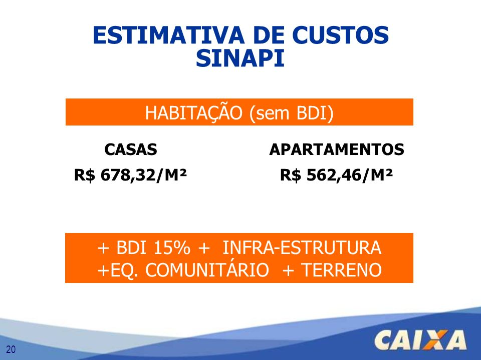 ESTIMATIVA DE CUSTOS SINAPI