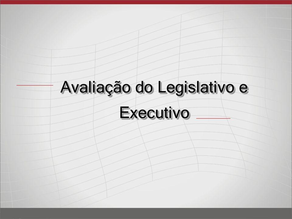 Avaliação do Legislativo e Executivo