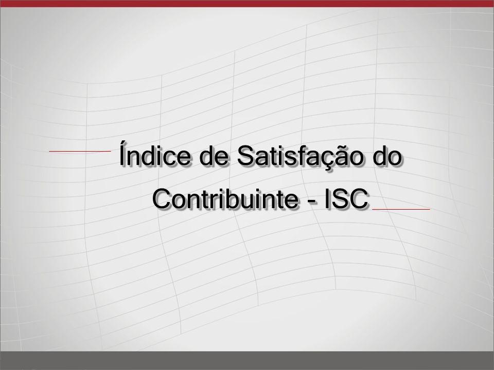 Índice de Satisfação do Contribuinte - ISC