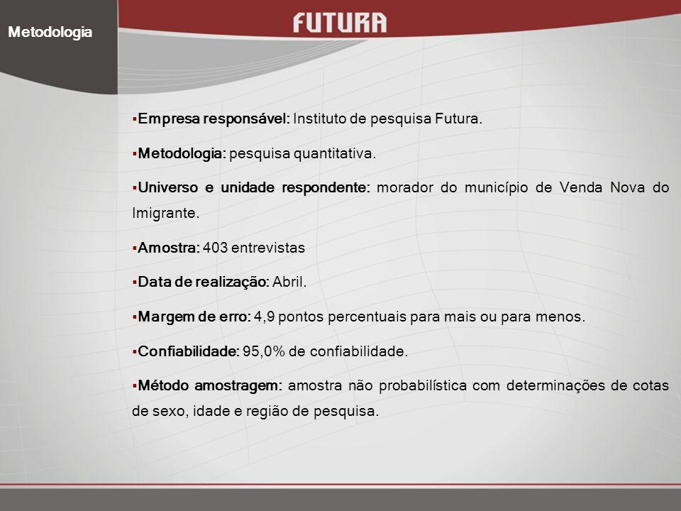 Metodologia Empresa responsável: Instituto de pesquisa Futura. Metodologia: pesquisa quantitativa.