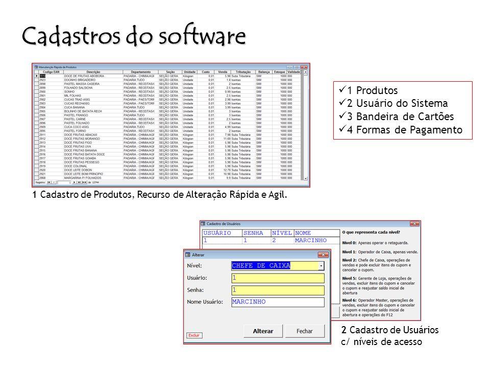 Cadastros do software 1 Produtos 2 Usuário do Sistema