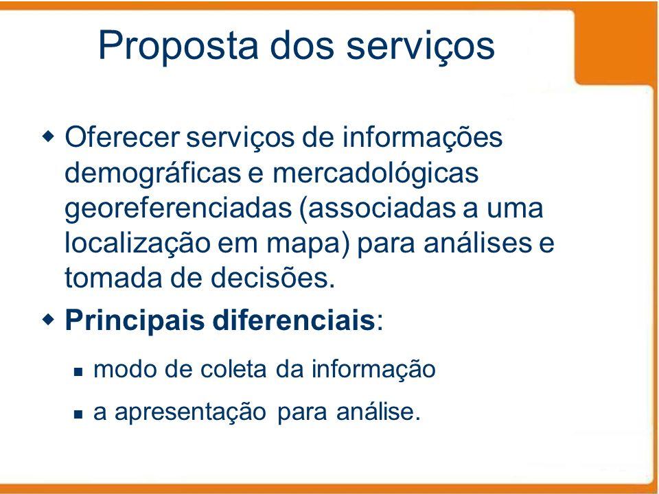Proposta dos serviços