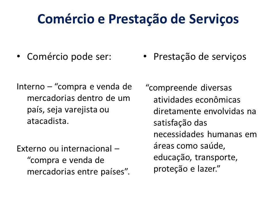 Comércio e Prestação de Serviços