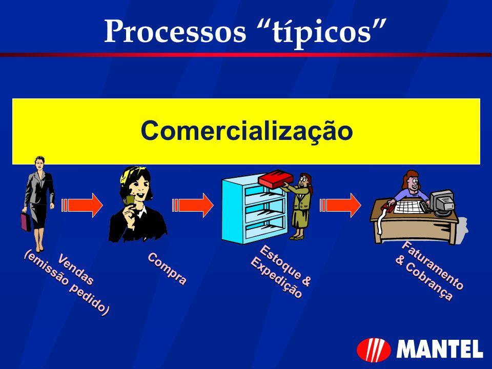 Processos típicos Comercialização Faturamento Estoque &