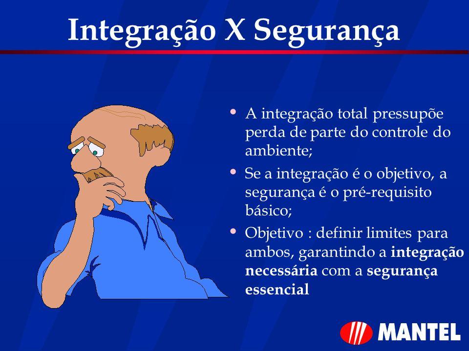 Integração X Segurança
