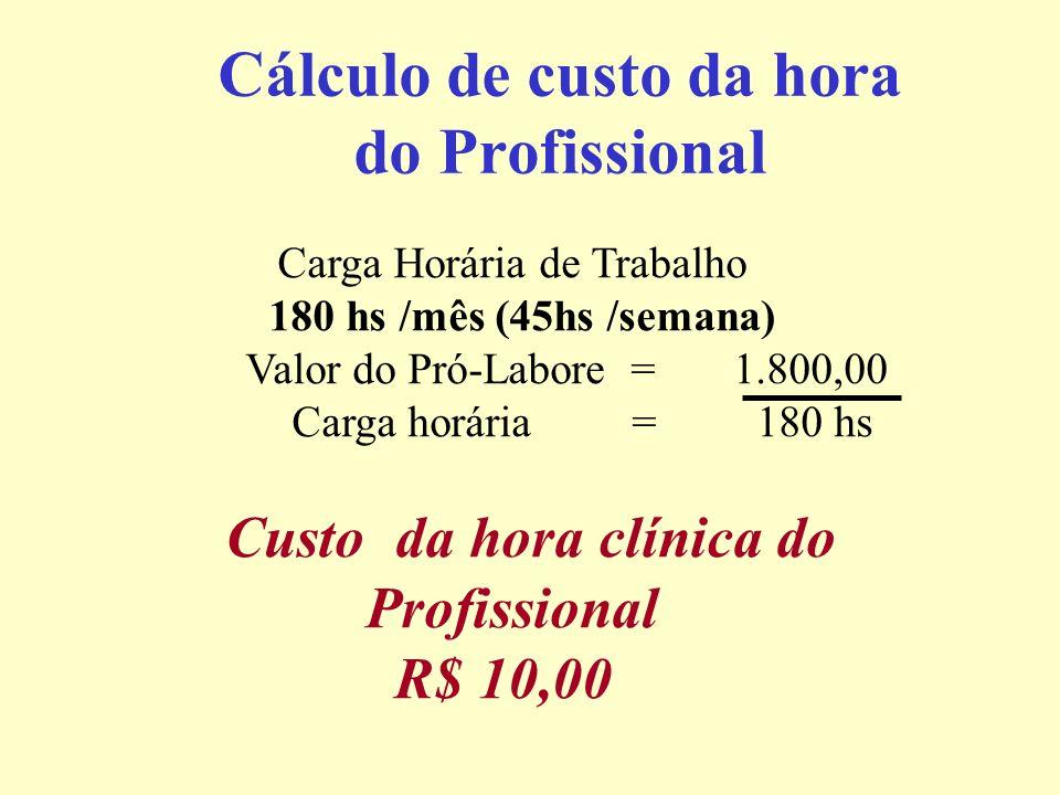 Cálculo de custo da hora do Profissional