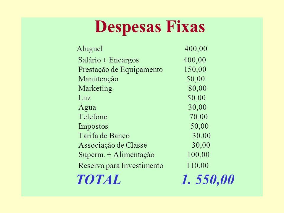Despesas Fixas Aluguel 400,00